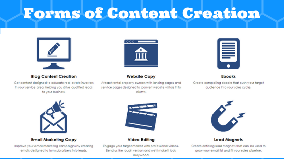 Forms of Content Creation