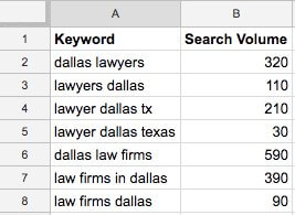 keyword-research-list