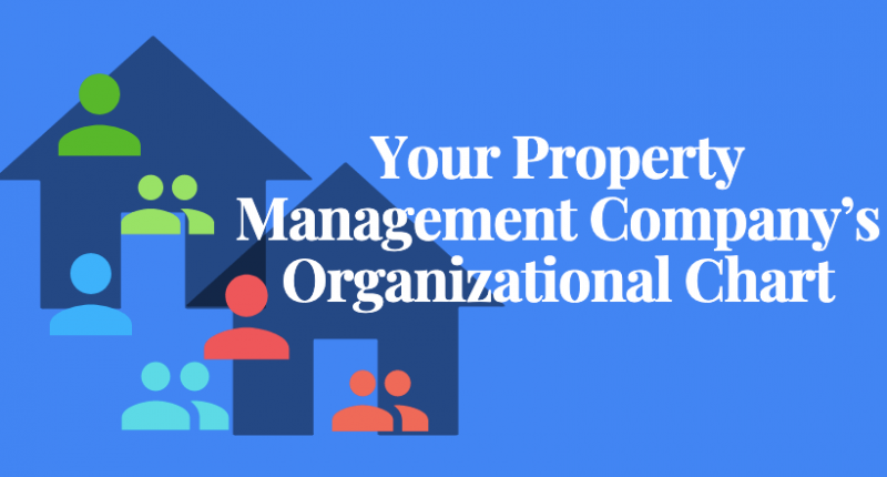 Your Property Management Organizational Chart