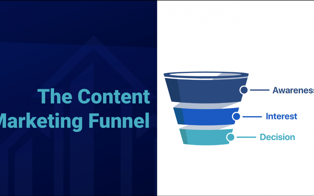How to Create a Successful Property Management Content Marketing Funnel