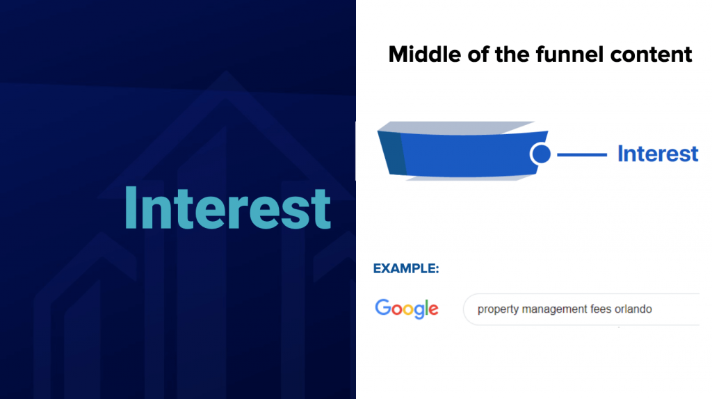 Interest Stage for Content Marketing Funnel