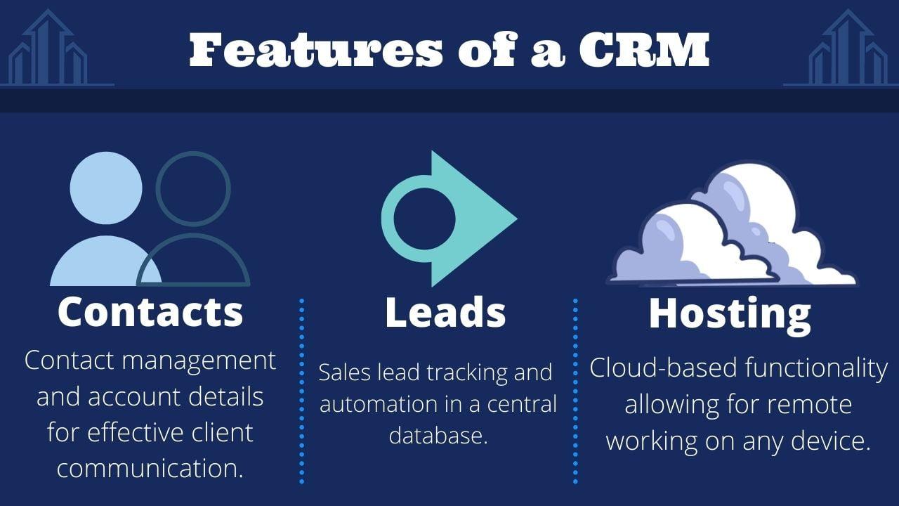 cloud based crm