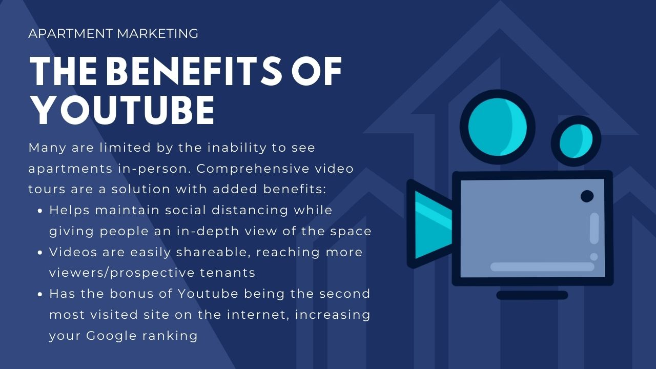marketing plan for apartment complex - the benefits of youtube