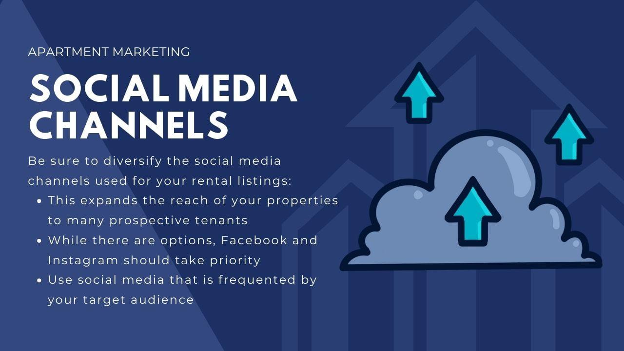 Marketing plan for apartment complex - utilizing social media channels